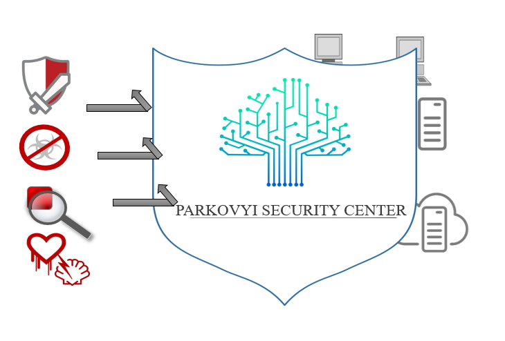 SECURITY CENTER PARKOVYI для безопасности вашей инфраструктуры | datapark.com.ua